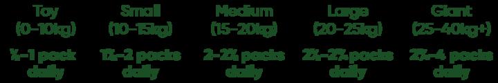 Beco - Atum Selvagem O seu patudo terá uma vida mais feliz e saudável com a comida húmida natural feita à base de proteína de atum. Com peixe capturado de forma sustentável, vegetais frescos e locais, e embalagens recicláveis, enquanto come o seu cão está também cuidar do ambiente.